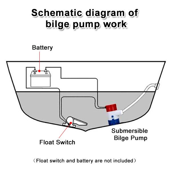 12v Submersible Bilge Water Pump 1100gph Caravan Camping